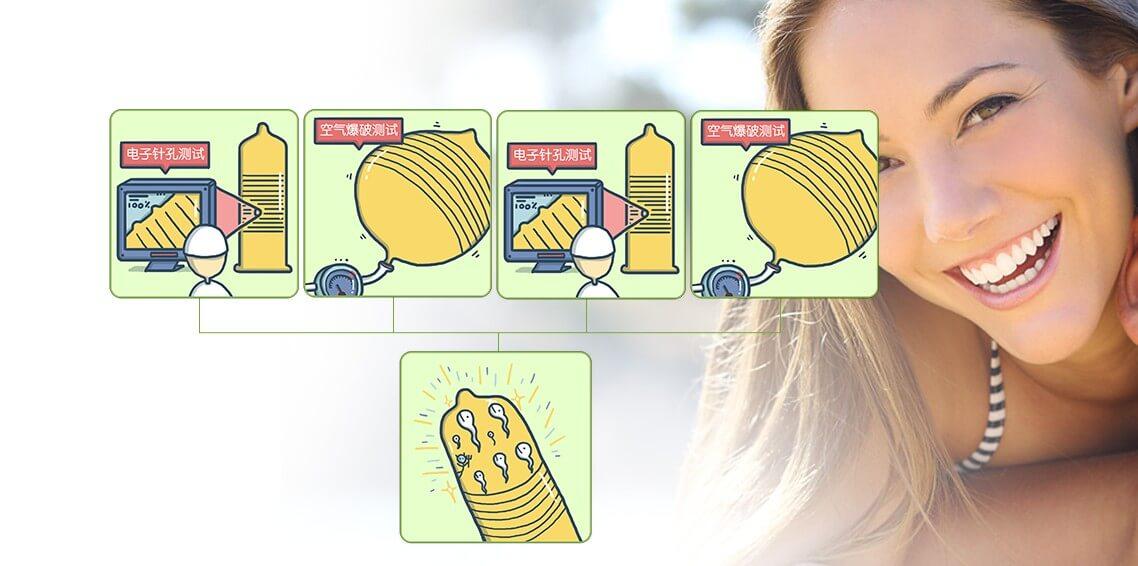 【929葛洛力】可愛小鐵盒包裝,超潤薄型保險套(18未滿請勿點閱)